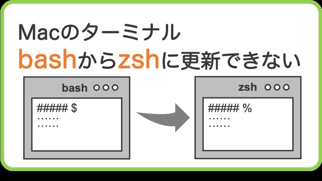 bashからzshに更新できない。
